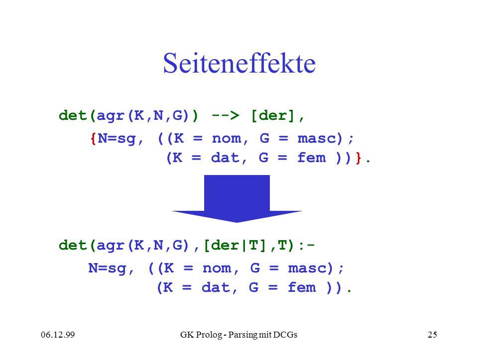 06.12.99GK Prolog - Parsing mit DCGs25 Seiteneffekte det(agr(K,N,G)) --> [der], {N=sg, ((K = nom, G = masc); (K = dat, G = fem ))}. det(agr(K,N,G),[de