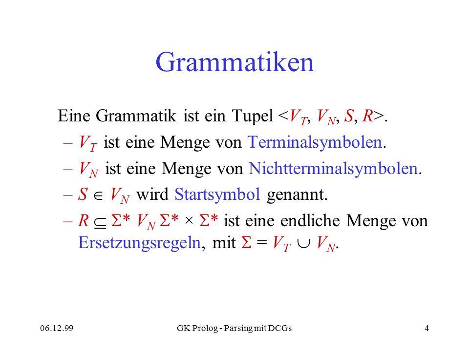 06.12.99GK Prolog - Parsing mit DCGs4 Grammatiken Eine Grammatik ist ein Tupel. –V T ist eine Menge von Terminalsymbolen. –V N ist eine Menge von Nich