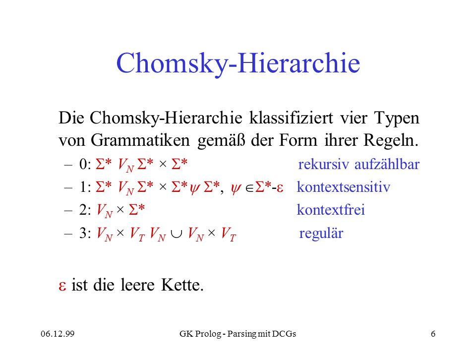 06.12.99GK Prolog - Parsing mit DCGs6 Chomsky-Hierarchie Die Chomsky-Hierarchie klassifiziert vier Typen von Grammatiken gemäß der Form ihrer Regeln.