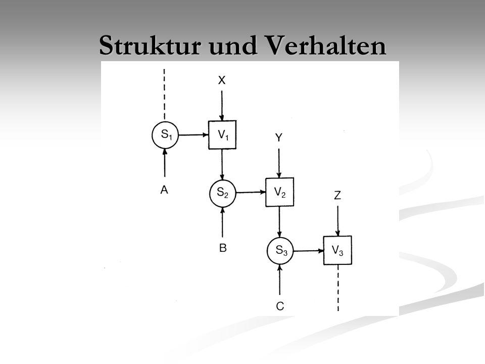 Struktur und Verhalten