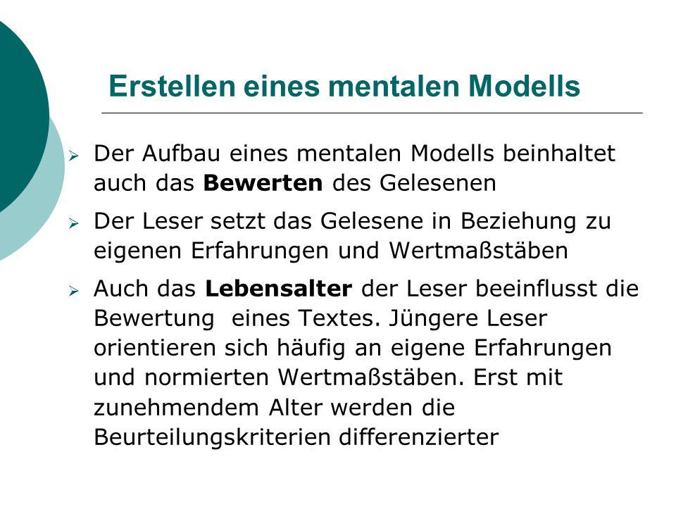 Erstellen eines mentalen Modells  Der Aufbau eines mentalen Modells beinhaltet auch das Bewerten des Gelesenen  Der Leser setzt das Gelesene in Bezi