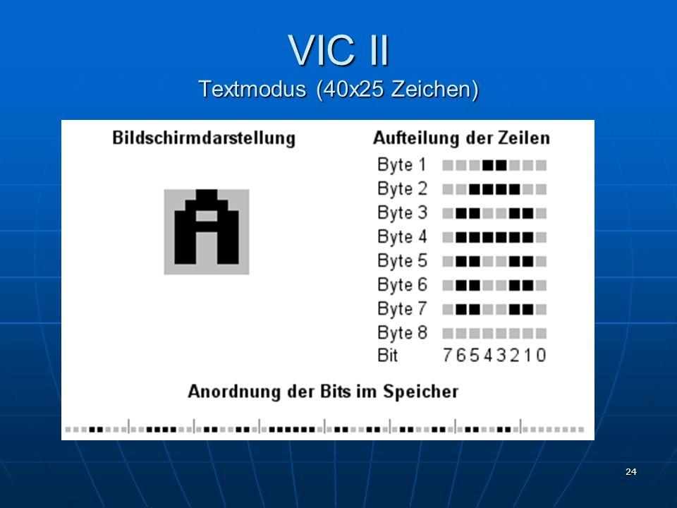 24 VIC II Textmodus (40x25 Zeichen)