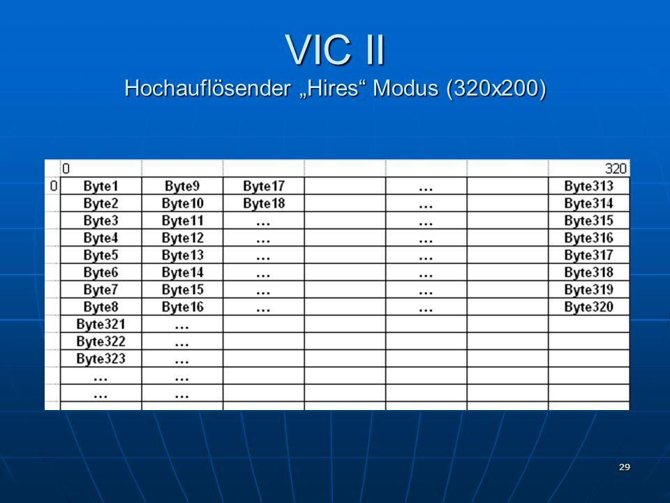 """29 VIC II Hochauflösender """"Hires Modus (320x200)"""