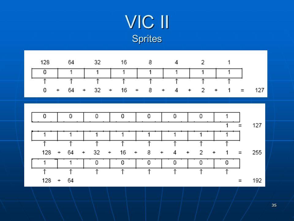 35 VIC II Sprites