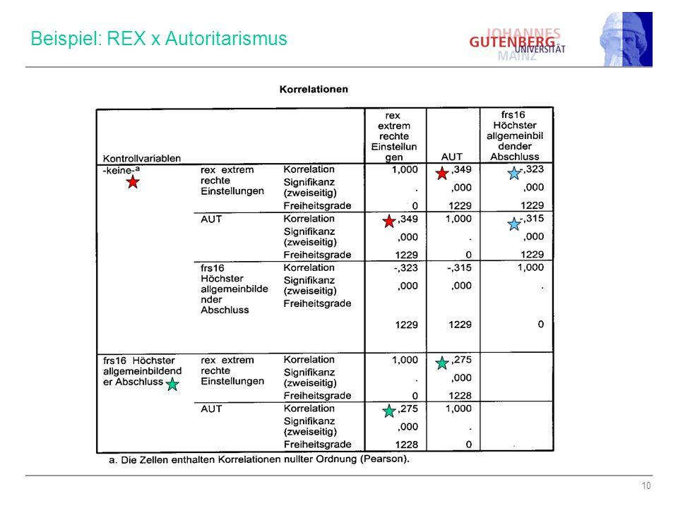 10 Beispiel: REX x Autoritarismus