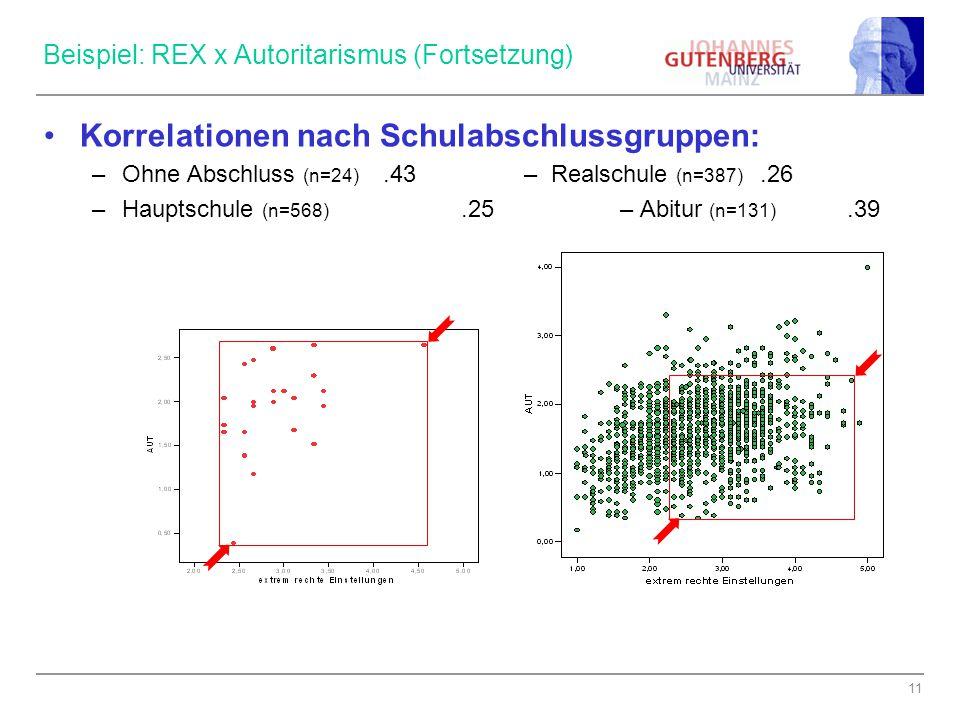 11 Beispiel: REX x Autoritarismus (Fortsetzung) Korrelationen nach Schulabschlussgruppen: –Ohne Abschluss (n=24).43 – Realschule (n=387).26 –Hauptschule (n=568).25– Abitur (n=131).39