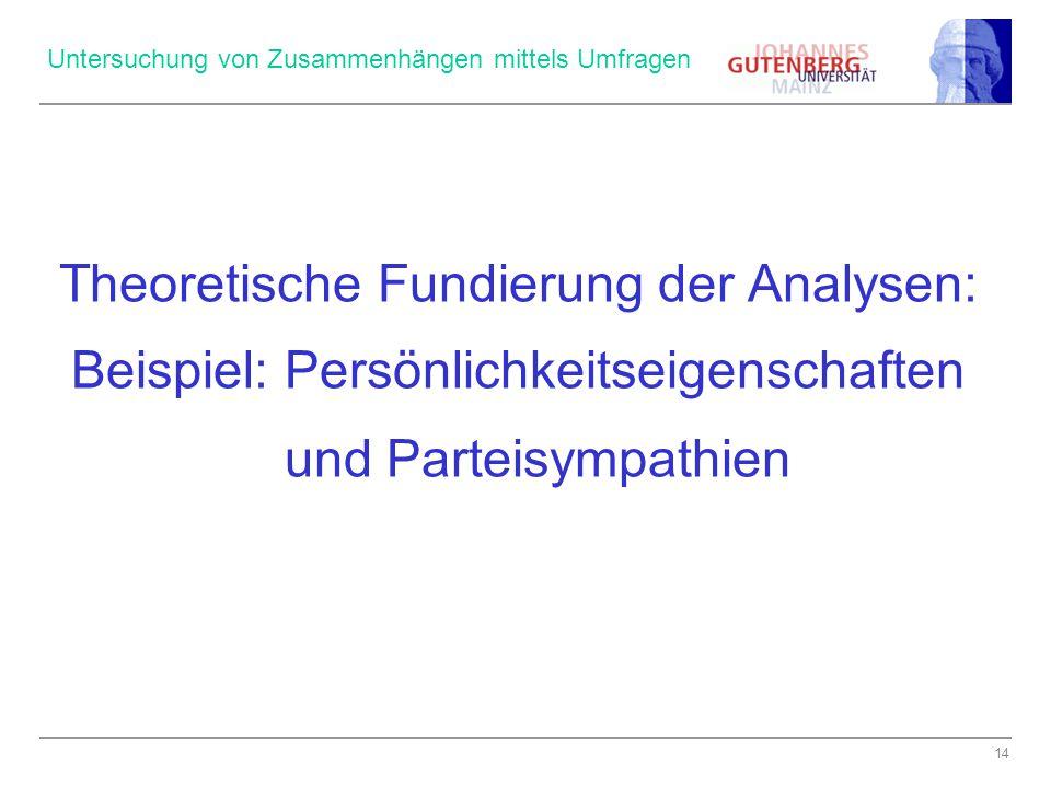 14 Untersuchung von Zusammenhängen mittels Umfragen Theoretische Fundierung der Analysen: Beispiel: Persönlichkeitseigenschaften und Parteisympathien