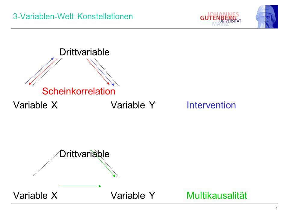 8 3-Variablen-Welt: Scheinbare Nonkorrelation