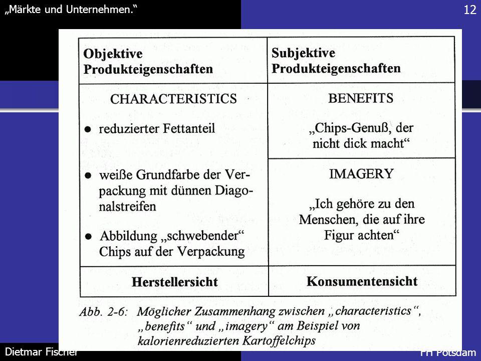 """12 """"Märkte und Unternehmen."""" FH Potsdam Dietmar Fischer"""