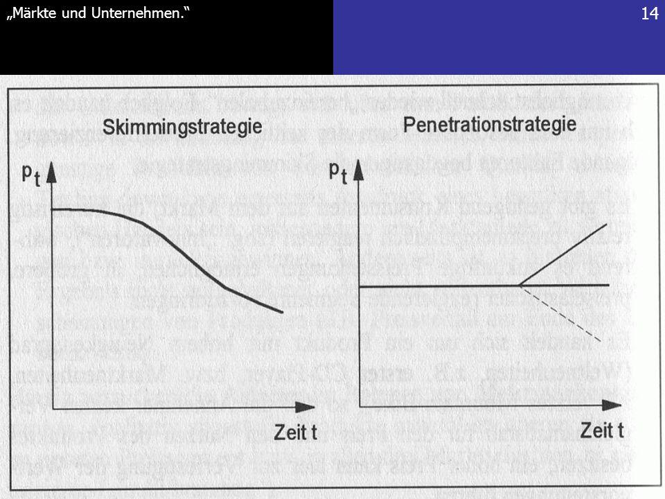 """14 """"Märkte und Unternehmen."""" FH Potsdam Dietmar Fischer"""