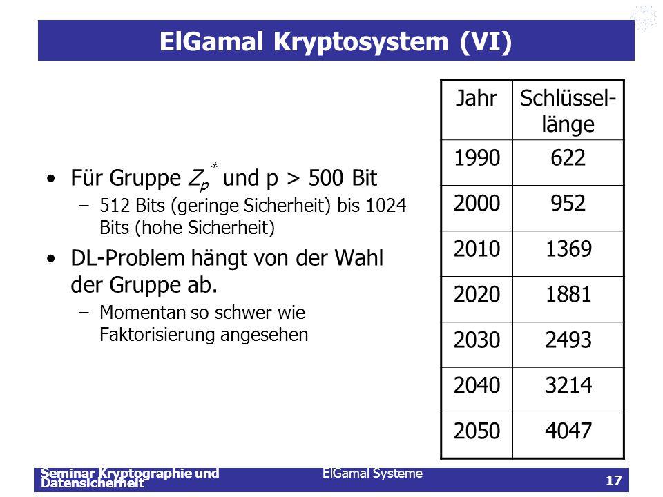 Seminar Kryptographie und Datensicherheit ElGamal Systeme 17 ElGamal Kryptosystem (VI) Für Gruppe Z p * und p > 500 Bit –512 Bits (geringe Sicherheit)