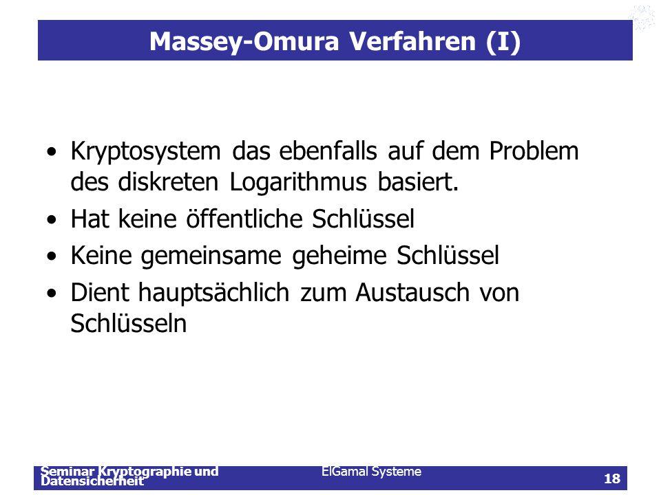 Seminar Kryptographie und Datensicherheit ElGamal Systeme 18 Massey-Omura Verfahren (I) Kryptosystem das ebenfalls auf dem Problem des diskreten Logar