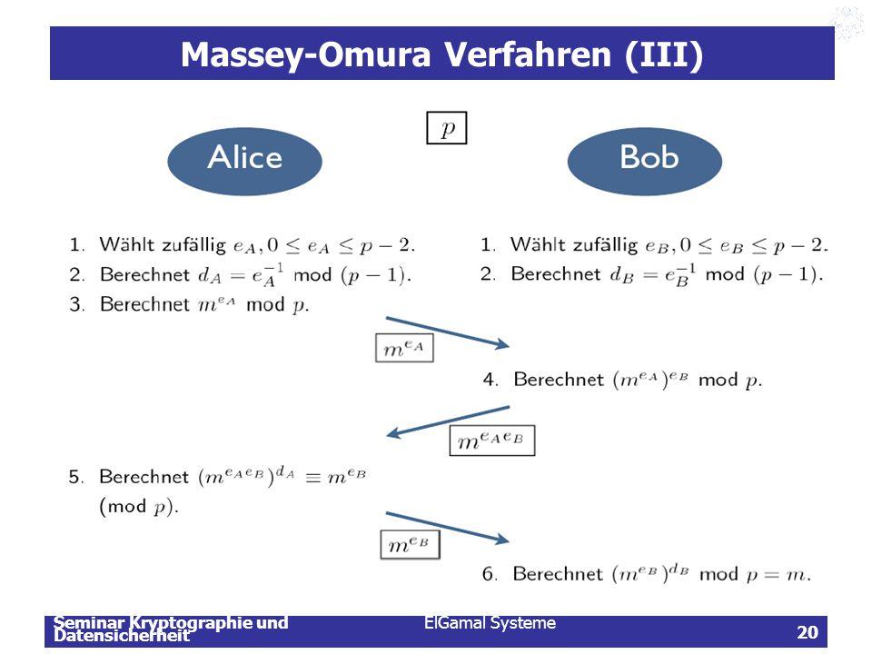 Seminar Kryptographie und Datensicherheit ElGamal Systeme 20 Massey-Omura Verfahren (III)