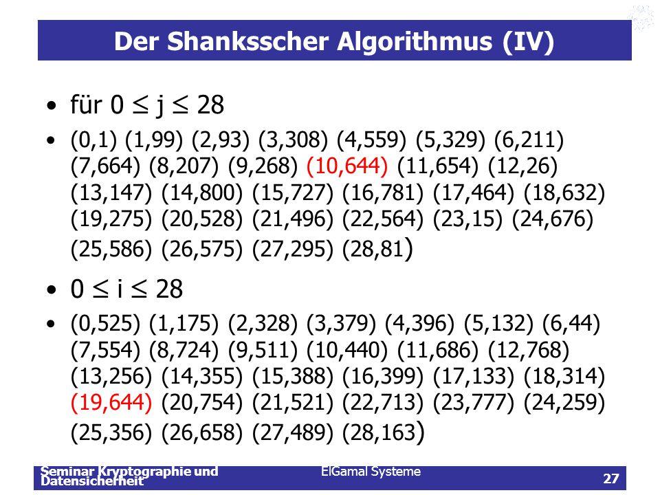 Seminar Kryptographie und Datensicherheit ElGamal Systeme 27 Der Shanksscher Algorithmus (IV) für 0  j  28 (0,1) (1,99) (2,93) (3,308) (4,559) (5,32