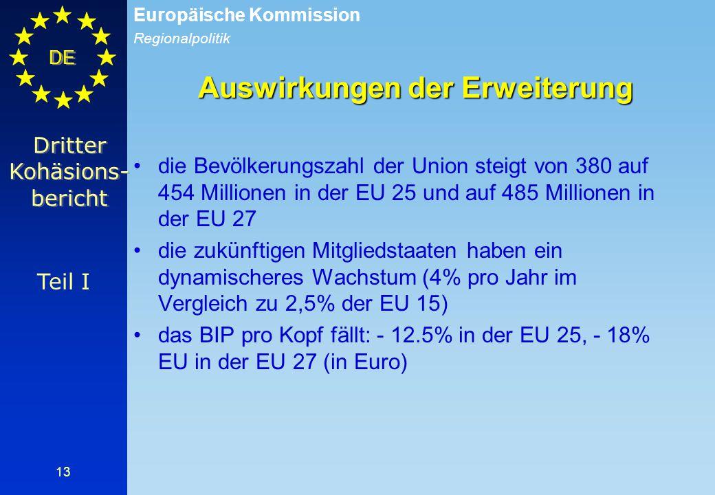 Regionalpolitik Europäische Kommission DE 13 Auswirkungen der Erweiterung die Bevölkerungszahl der Union steigt von 380 auf 454 Millionen in der EU 25