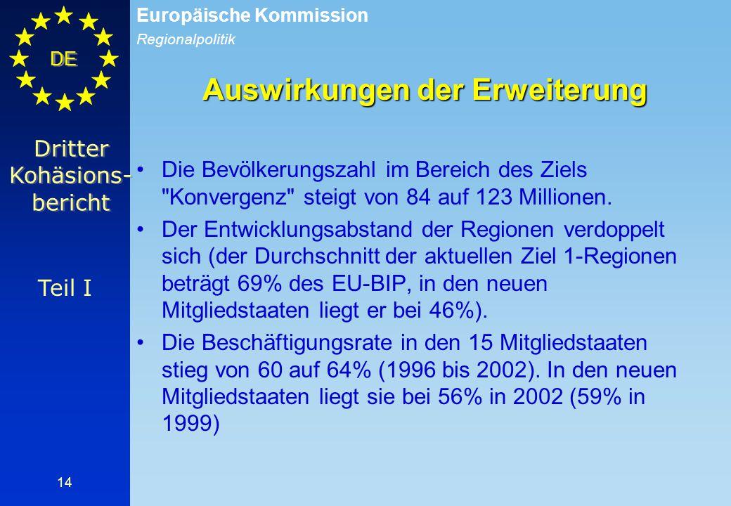 Regionalpolitik Europäische Kommission DE 14 Auswirkungen der Erweiterung Die Bevölkerungszahl im Bereich des Ziels