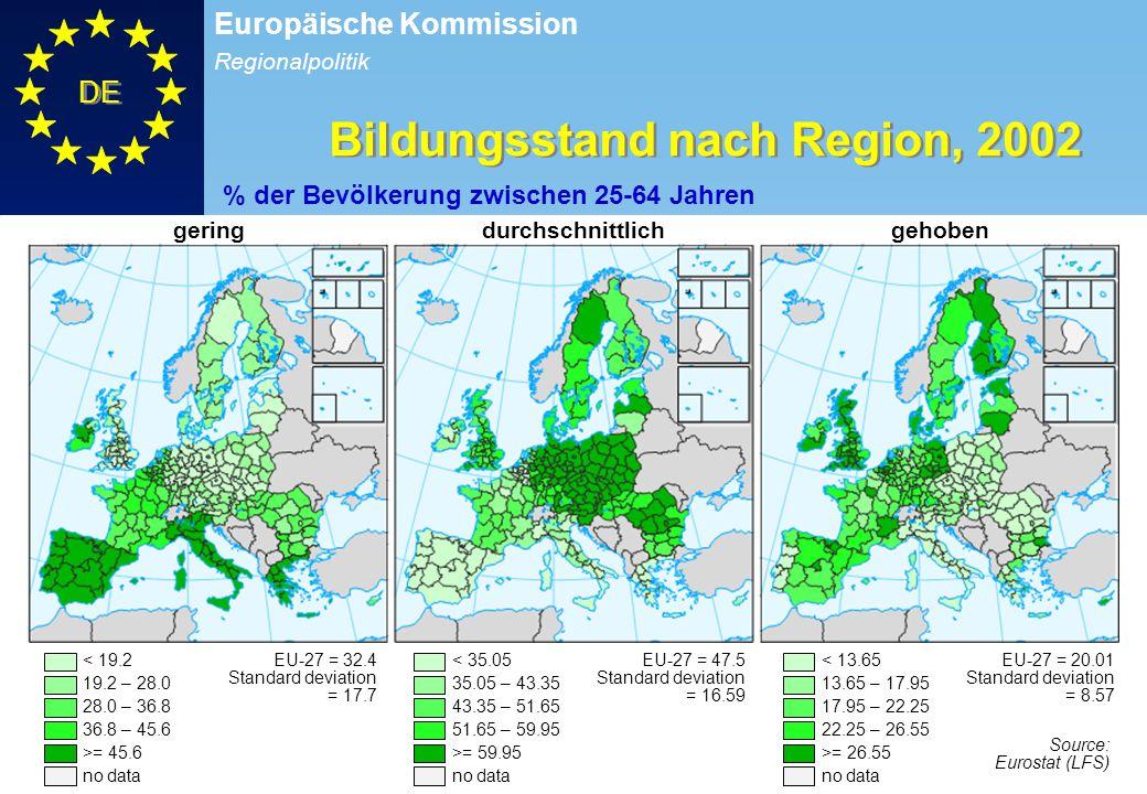 Regionalpolitik Europäische Kommission DE 18 Bildungsstand nach Region, 2002 geringdurchschnittlichgehoben % der Bevölkerung zwischen 25-64 Jahren < 1