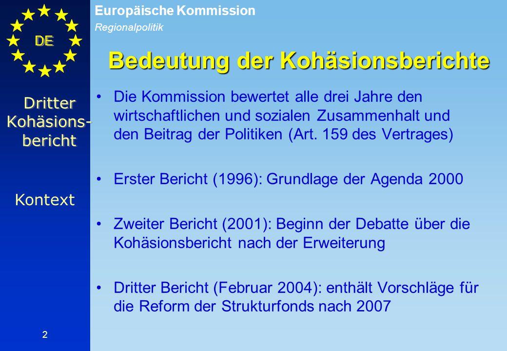 Regionalpolitik Europäische Kommission DE 3 Der Bericht hat 4 Teile: 1.Darstellung der aktuellen Lage und Tendenzen in den Regionen und Faktoren der Wettbewerbsfähigkeit 2.Beitrag der nationalen Politiken zur Kohäsion 3.Beitrag der Gemeinschaftspolitiken 4.Auswirkung und zusätzlichen Nutzen der Strukturpolitik Struktur Dritter Kohäsions- bericht