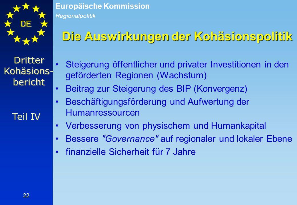 Regionalpolitik Europäische Kommission DE 22 Die Auswirkungen der Kohäsionspolitik Steigerung öffentlicher und privater Investitionen in den gefördert