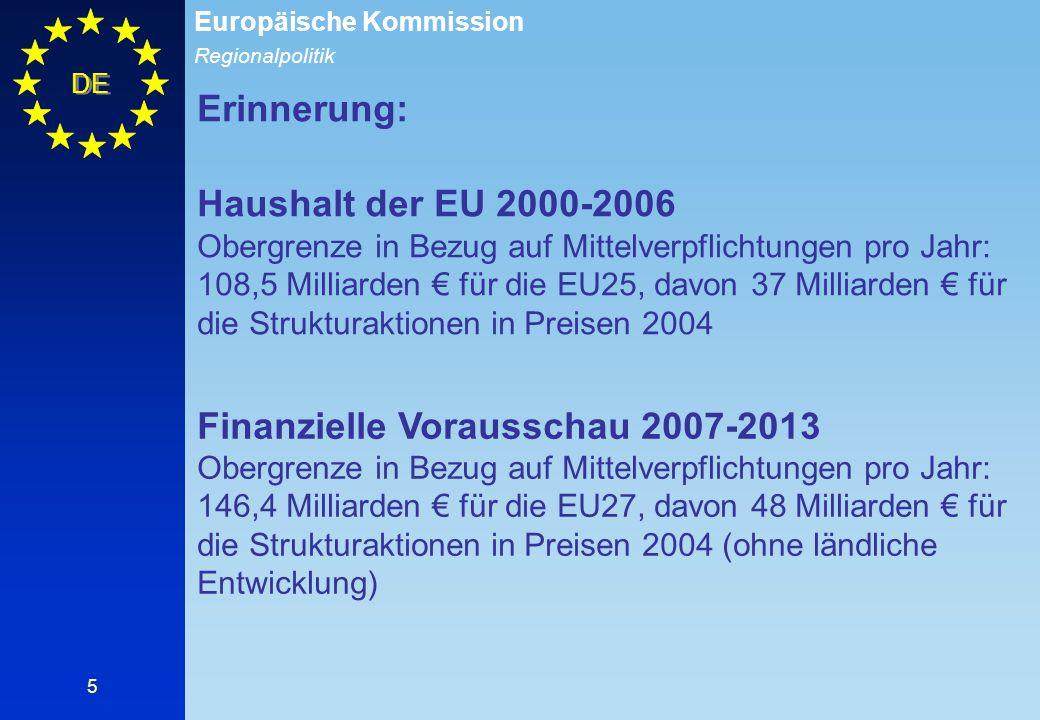 Regionalpolitik Europäische Kommission DE 5 Erinnerung: Haushalt der EU 2000-2006 Obergrenze in Bezug auf Mittelverpflichtungen pro Jahr: 108,5 Millia
