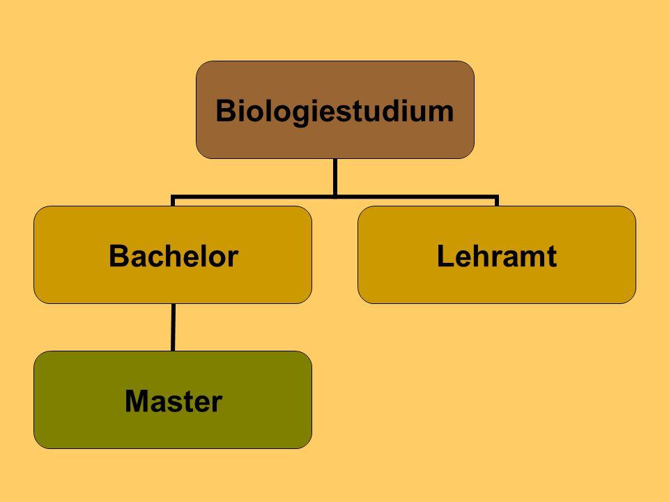 Biologiestudium Bachelor Master Lehramt