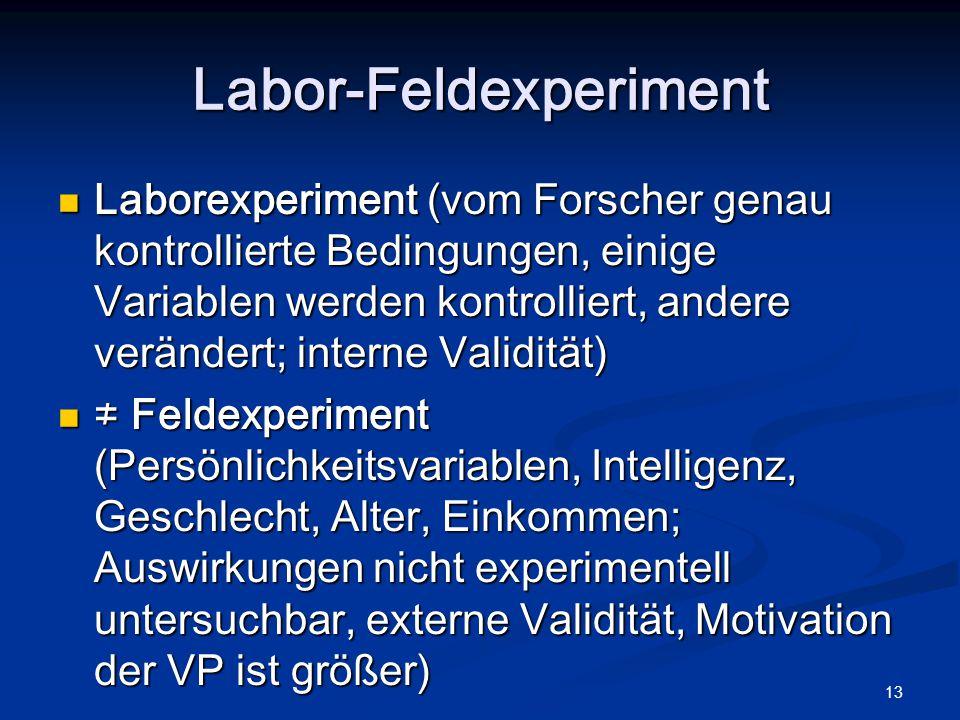 13 Labor-Feldexperiment Laborexperiment (vom Forscher genau kontrollierte Bedingungen, einige Variablen werden kontrolliert, andere verändert; interne