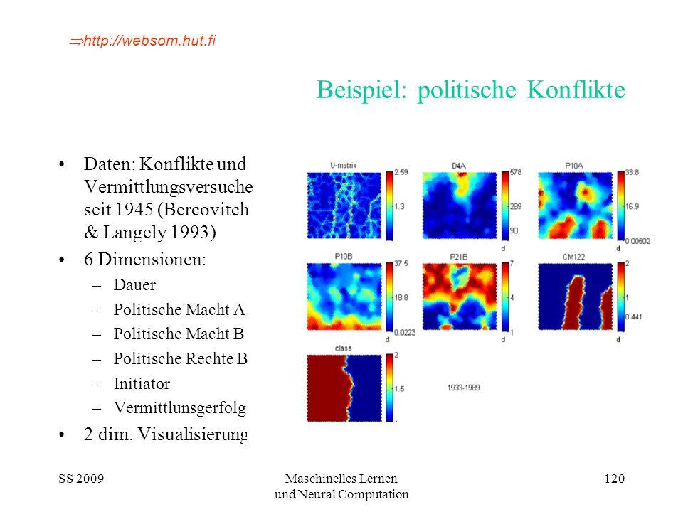 SS 2009Maschinelles Lernen und Neural Computation 120 Beispiel: politische Konflikte Daten: Konflikte und Vermittlungsversuche seit 1945 (Bercovitch &