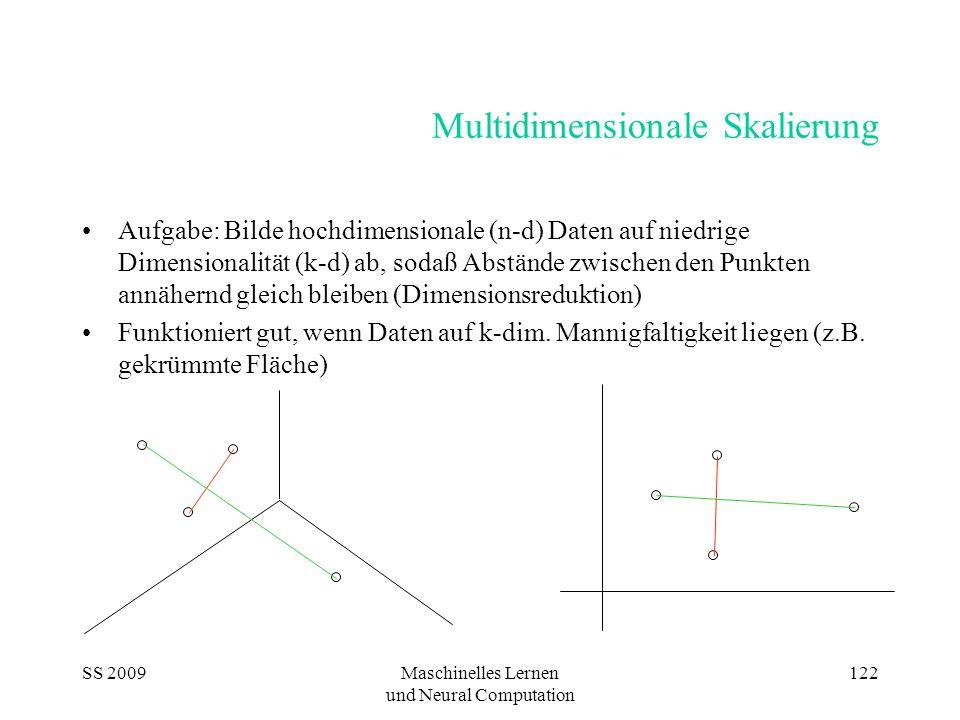 SS 2009Maschinelles Lernen und Neural Computation 122 Multidimensionale Skalierung Aufgabe: Bilde hochdimensionale (n-d) Daten auf niedrige Dimensionalität (k-d) ab, sodaß Abstände zwischen den Punkten annähernd gleich bleiben (Dimensionsreduktion) Funktioniert gut, wenn Daten auf k-dim.