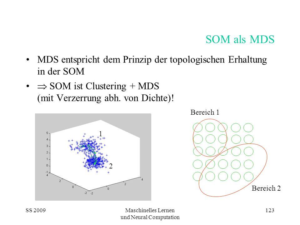 SS 2009Maschinelles Lernen und Neural Computation 123 SOM als MDS MDS entspricht dem Prinzip der topologischen Erhaltung in der SOM  SOM ist Clustering + MDS (mit Verzerrung abh.