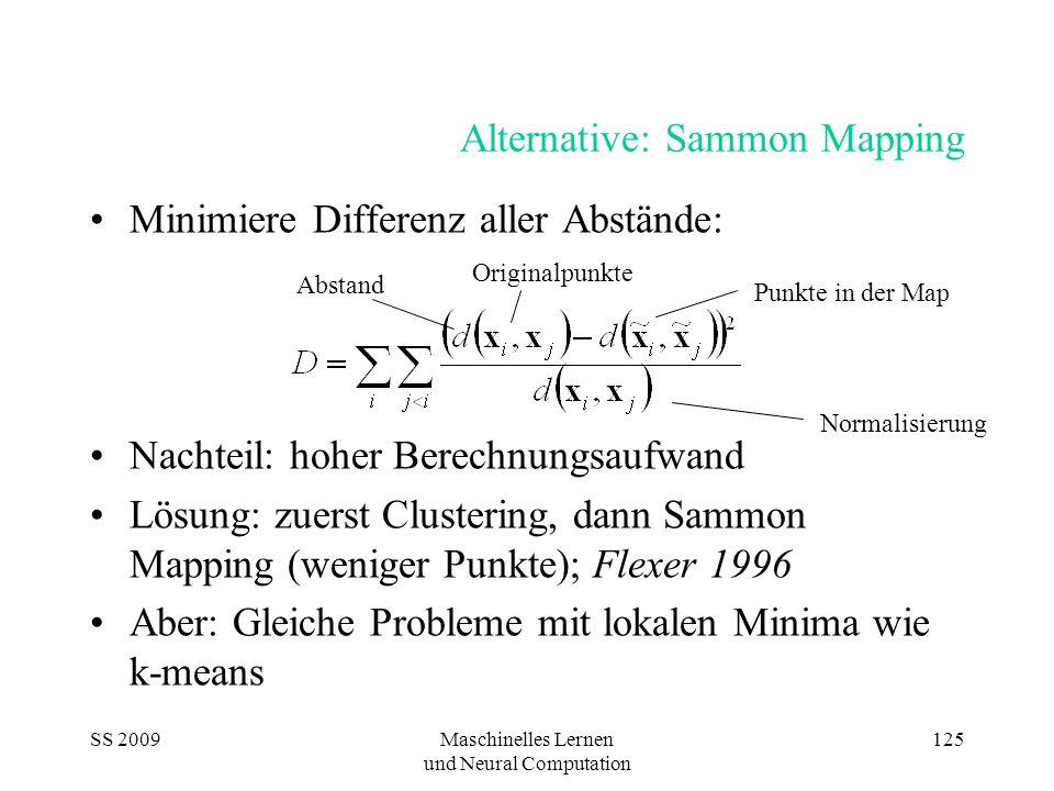 SS 2009Maschinelles Lernen und Neural Computation 125 Alternative: Sammon Mapping Minimiere Differenz aller Abstände: Nachteil: hoher Berechnungsaufwa