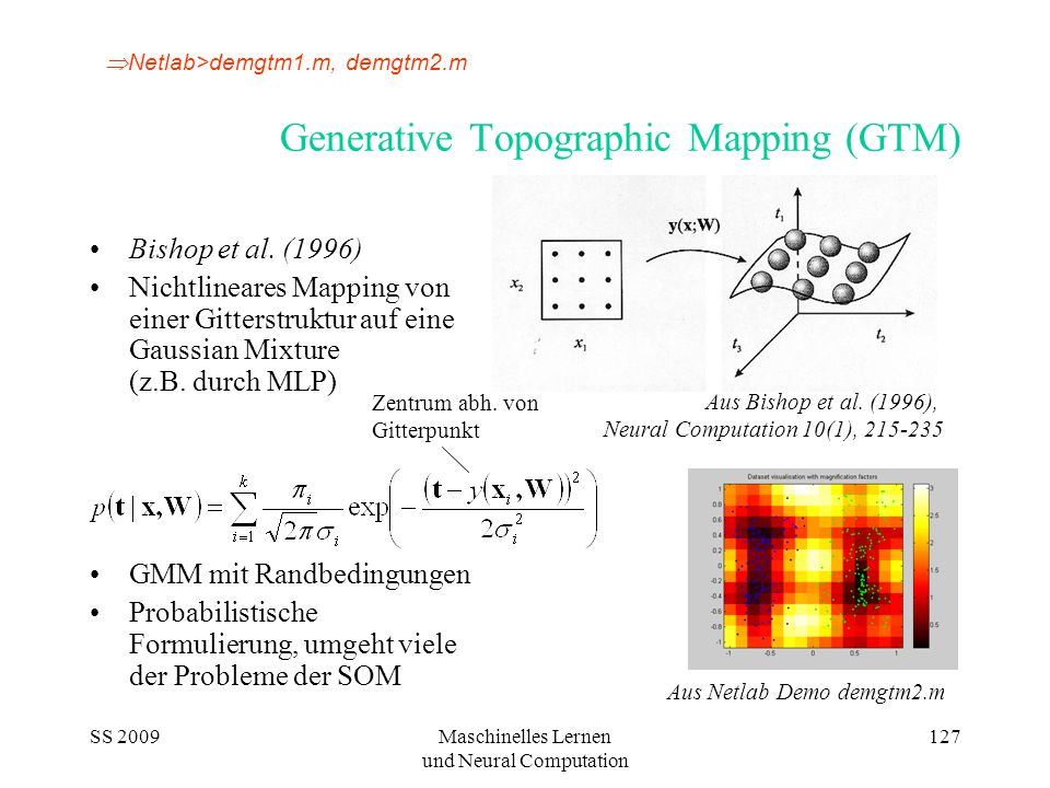 SS 2009Maschinelles Lernen und Neural Computation 127 Generative Topographic Mapping (GTM) Bishop et al.