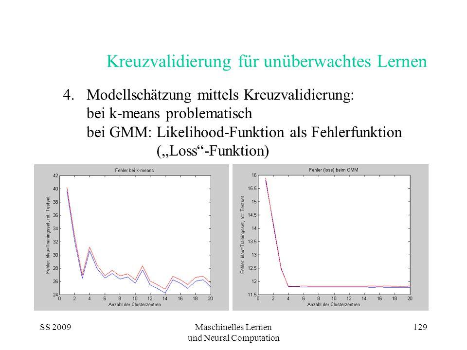 """SS 2009Maschinelles Lernen und Neural Computation 129 Kreuzvalidierung für unüberwachtes Lernen 4.Modellschätzung mittels Kreuzvalidierung: bei k-means problematisch bei GMM: Likelihood-Funktion als Fehlerfunktion (""""Loss -Funktion)"""