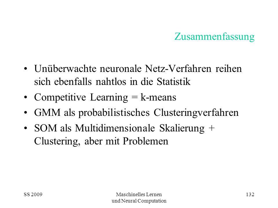 SS 2009Maschinelles Lernen und Neural Computation 132 Zusammenfassung Unüberwachte neuronale Netz-Verfahren reihen sich ebenfalls nahtlos in die Statistik Competitive Learning = k-means GMM als probabilistisches Clusteringverfahren SOM als Multidimensionale Skalierung + Clustering, aber mit Problemen