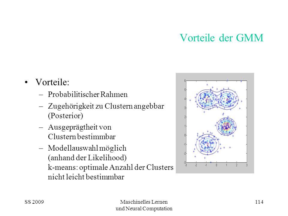 SS 2009Maschinelles Lernen und Neural Computation 114 Vorteile der GMM Vorteile: –Probabilitischer Rahmen –Zugehörigkeit zu Clustern angebbar (Posterior) –Ausgeprägtheit von Clustern bestimmbar –Modellauswahl möglich (anhand der Likelihood) k-means: optimale Anzahl der Clusters nicht leicht bestimmbar