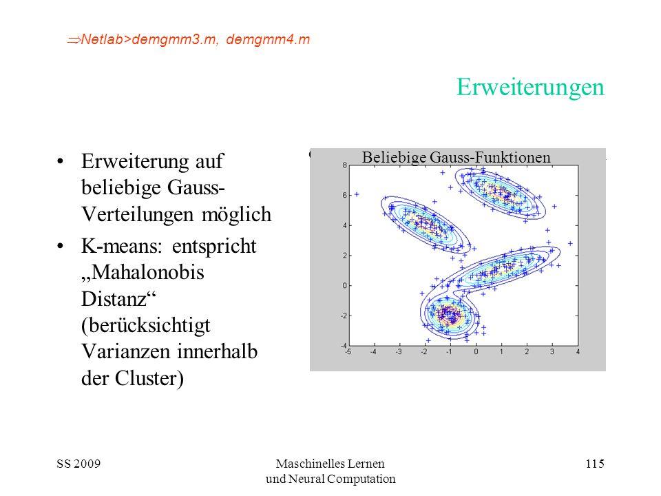 """SS 2009Maschinelles Lernen und Neural Computation 115 Erweiterungen Erweiterung auf beliebige Gauss- Verteilungen möglich K-means: entspricht """"Mahalonobis Distanz (berücksichtigt Varianzen innerhalb der Cluster)  Netlab>demgmm3.m, demgmm4.m Gewöhnliche (sphärische) Gauss-Funktionen Beliebige Gauss-Funktionen"""