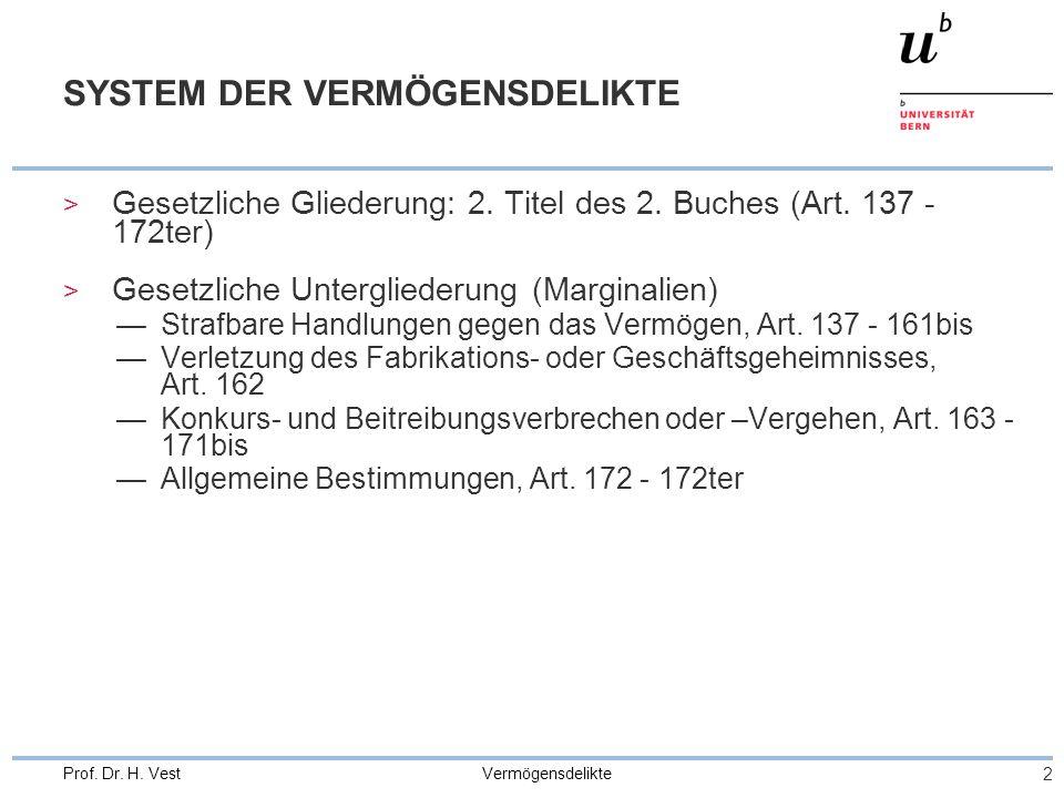 Vermögensdelikte 2 Prof. Dr. H. Vest SYSTEM DER VERMÖGENSDELIKTE > Gesetzliche Gliederung: 2. Titel des 2. Buches (Art. 137 - 172ter) > Gesetzliche Un