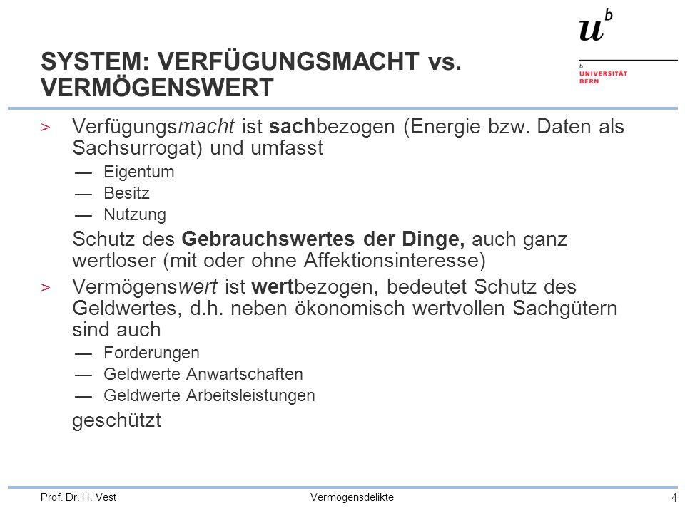 Vermögensdelikte 4 Prof. Dr. H. Vest SYSTEM: VERFÜGUNGSMACHT vs. VERMÖGENSWERT > Verfügungsmacht ist sachbezogen (Energie bzw. Daten als Sachsurrogat)