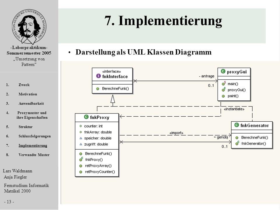 Lars Waldmann Anja Fiegler Fernstudium Informatik Matrikel 2000 - 13 - 7. Implementierung Darstellung als UML Klassen Diagramm 1. Zweck 2. Motivation