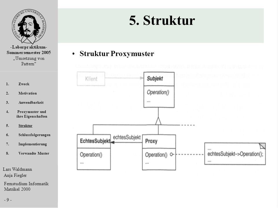 Lars Waldmann Anja Fiegler Fernstudium Informatik Matrikel 2000 - 9 - 5. Struktur Struktur Proxymuster 1. Zweck 2. Motivation 3. Anwendbarkeit 4. Prox