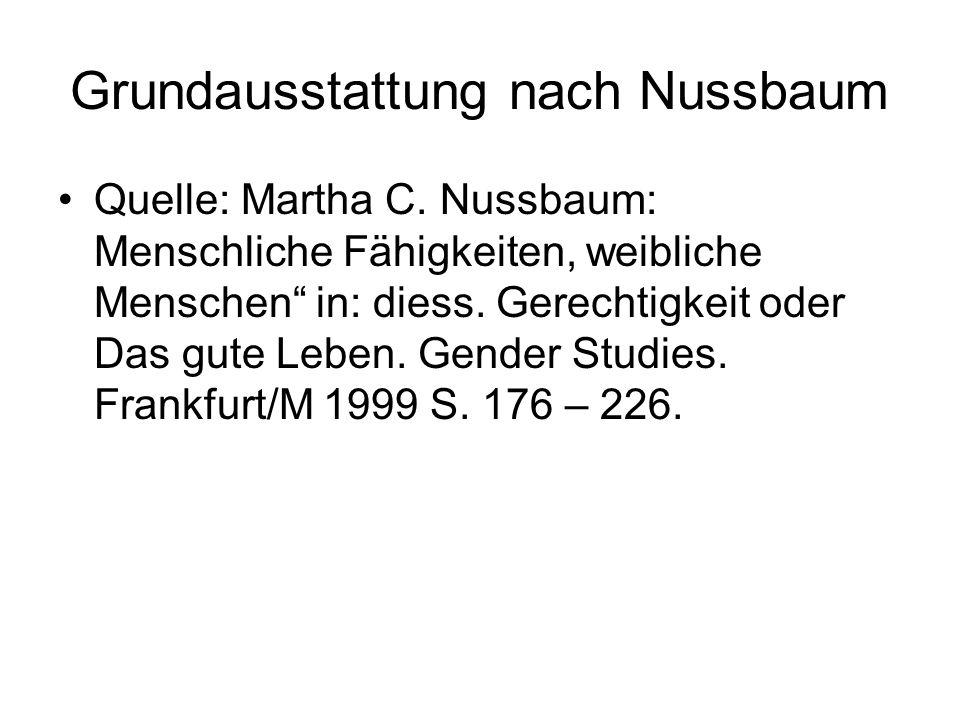 """Grundausstattung nach Nussbaum Quelle: Martha C. Nussbaum: Menschliche Fähigkeiten, weibliche Menschen"""" in: diess. Gerechtigkeit oder Das gute Leben."""