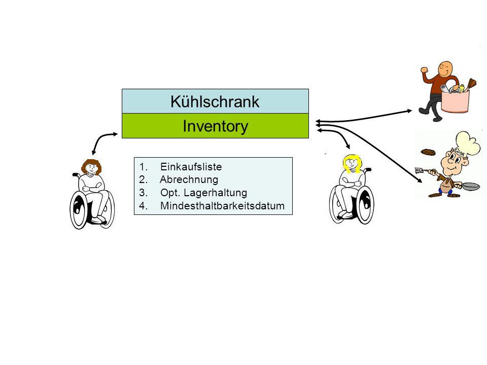 Kühlschrank 1. Einkaufsliste 2. Abrechnung 3. Opt. Lagerhaltung 4. Mindesthaltbarkeitsdatum Inventory