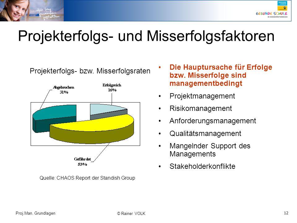 12 Proj.Man.Grundlagen © Rainer VOLK Projekterfolgs- und Misserfolgsfaktoren Projekterfolgs- bzw.