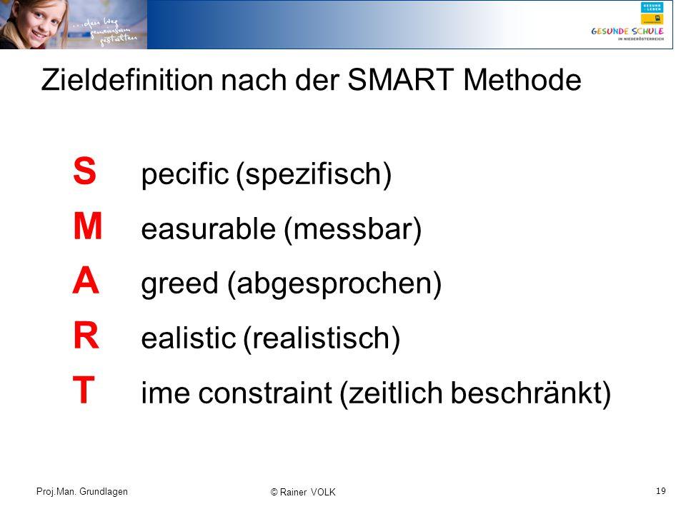 19 Proj.Man. Grundlagen © Rainer VOLK Zieldefinition nach der SMART Methode S pecific (spezifisch) M easurable (messbar) A greed (abgesprochen) R eali