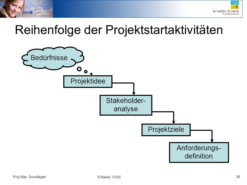 28 Proj.Man. Grundlagen © Rainer VOLK Reihenfolge der Projektstartaktivitäten Projektidee Anforderungs- definition Stakeholder- analyse Projektziele B