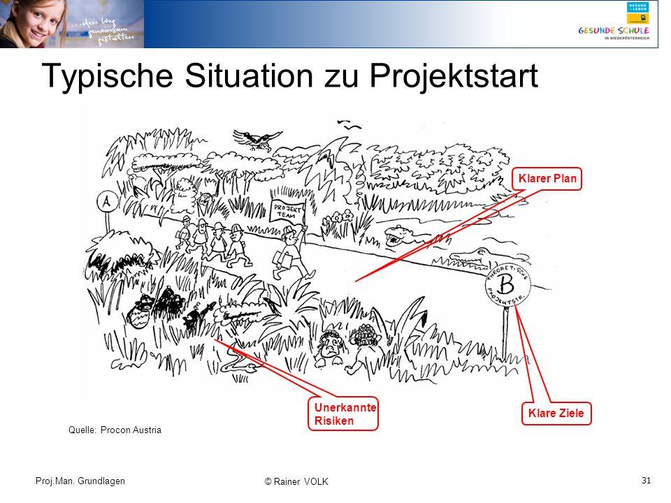 31 Proj.Man. Grundlagen © Rainer VOLK Typische Situation zu Projektstart Quelle: Procon Austria Klare Ziele Unerkannte Risiken Klarer Plan