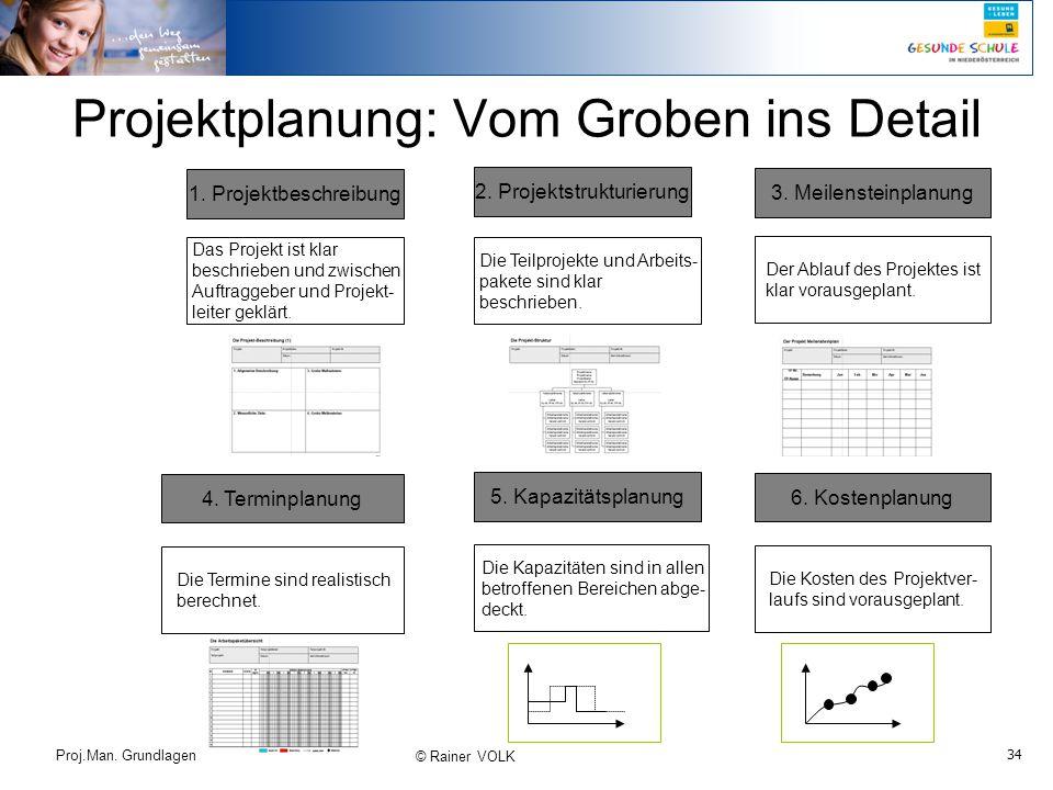 34 Proj.Man. Grundlagen © Rainer VOLK Projektplanung: Vom Groben ins Detail 1. Projektbeschreibung 2. Projektstrukturierung 3. Meilensteinplanung 4. T