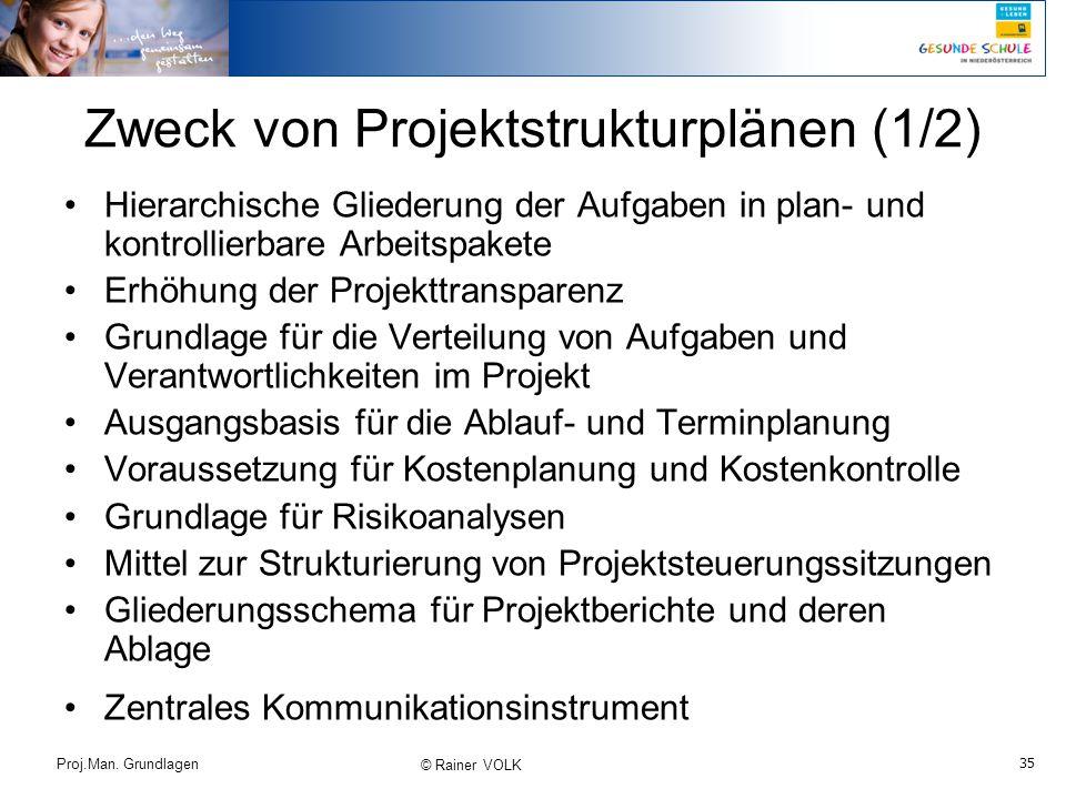 35 Proj.Man. Grundlagen © Rainer VOLK Zweck von Projektstrukturplänen (1/2) Hierarchische Gliederung der Aufgaben in plan- und kontrollierbare Arbeits