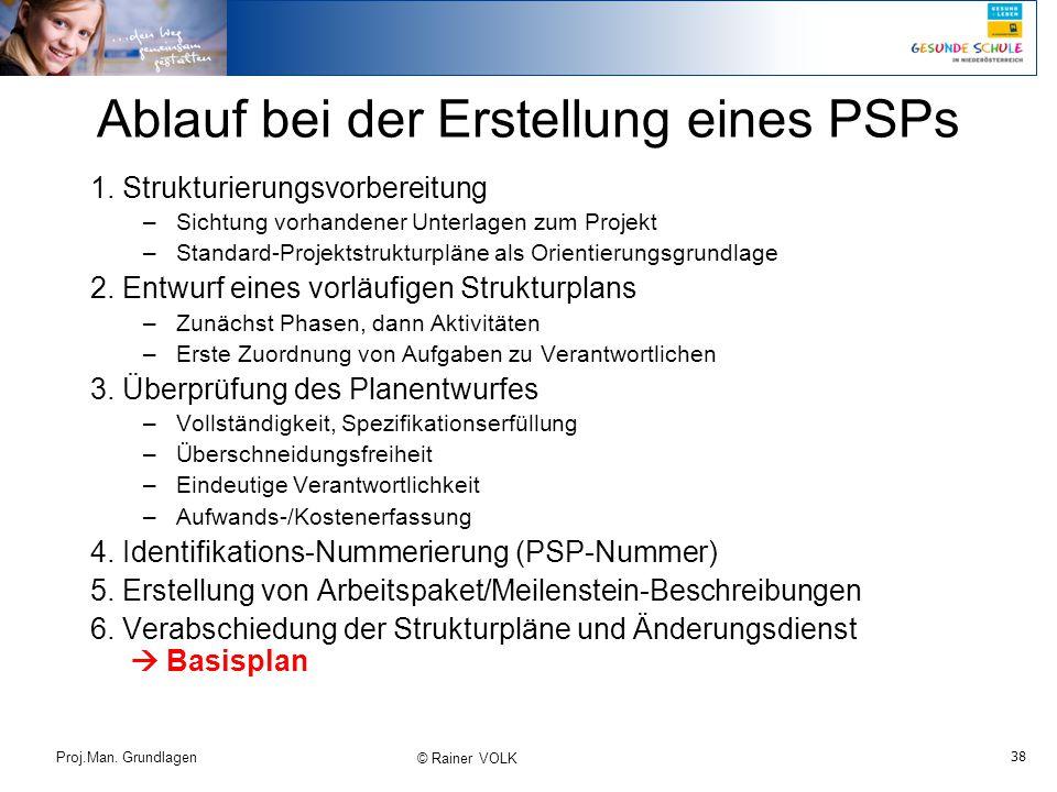 38 Proj.Man. Grundlagen © Rainer VOLK Ablauf bei der Erstellung eines PSPs 1. Strukturierungsvorbereitung –Sichtung vorhandener Unterlagen zum Projekt