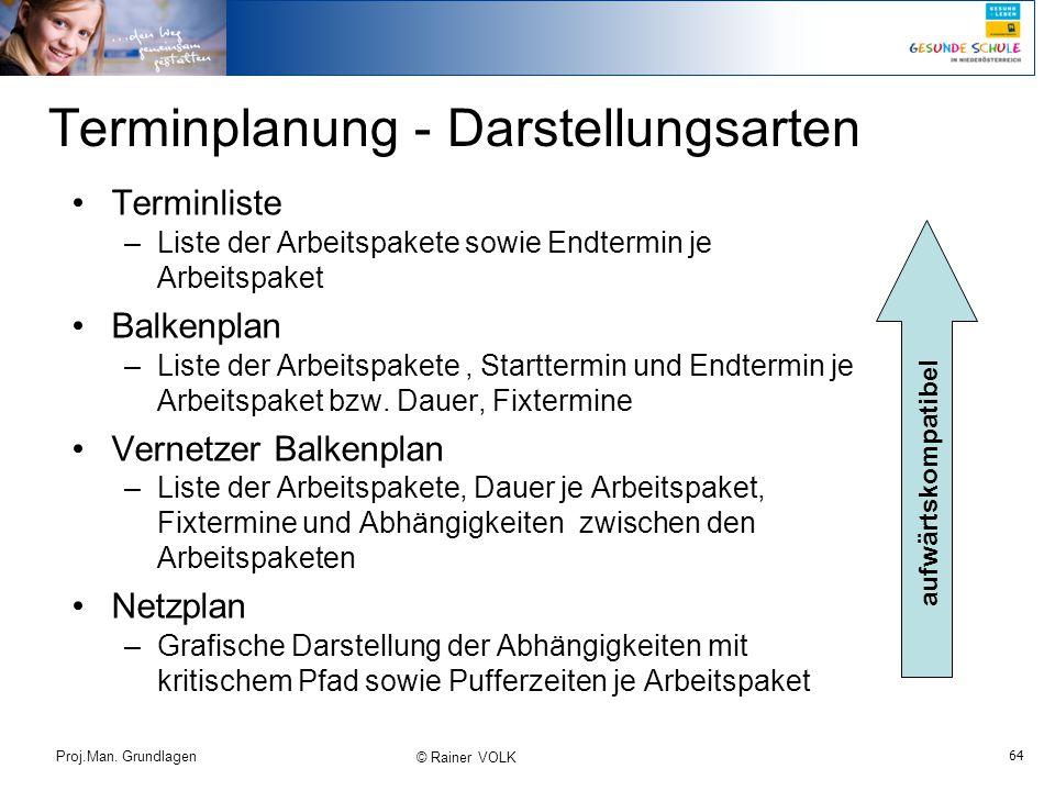 64 Proj.Man. Grundlagen © Rainer VOLK Terminplanung - Darstellungsarten Terminliste –Liste der Arbeitspakete sowie Endtermin je Arbeitspaket Balkenpla