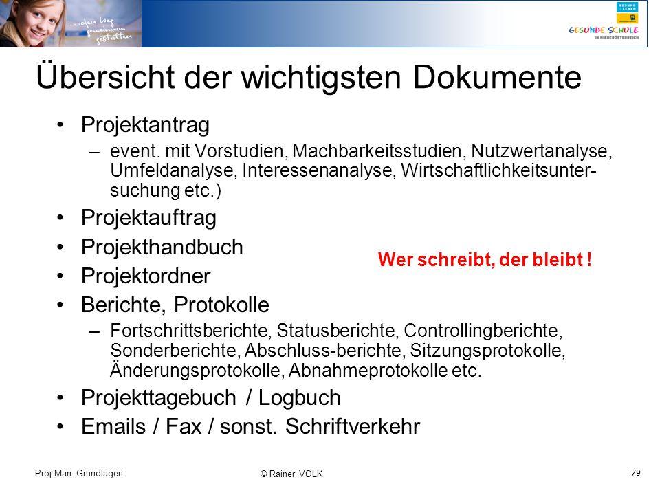 79 Proj.Man. Grundlagen © Rainer VOLK Übersicht der wichtigsten Dokumente Projektantrag –event. mit Vorstudien, Machbarkeitsstudien, Nutzwertanalyse,